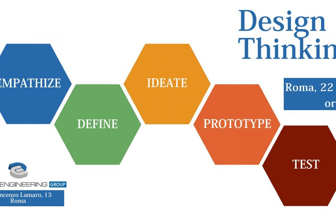 Workshop Design Thinking