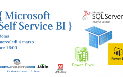 Workshop Microsoft self-service B.I.